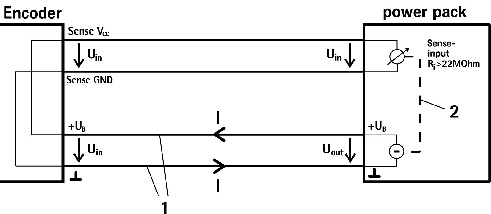 Voltage monitoring Sense with 5V encoder - Hengstler GmbHHengstler GmbH