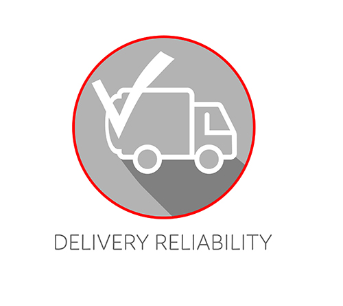 Delivery Reliability