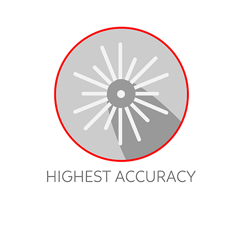 High Accuracy